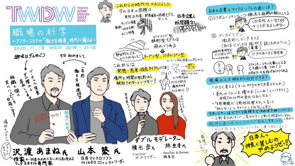 グラフィックレコーディング泉山清佳氏