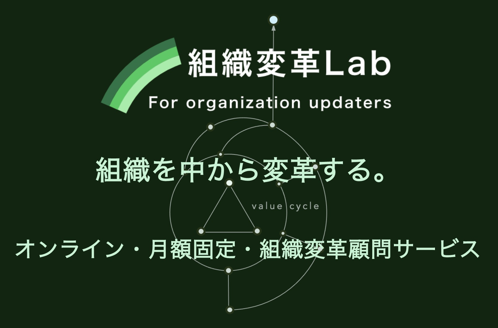 オンライン・月額固定の組織変革顧問サービス『組織変革Lab』バナー